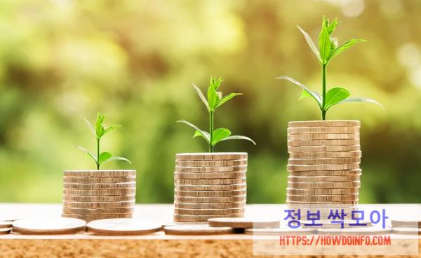저축은행 햇살론 신용등급에 따른 대출이자 증가