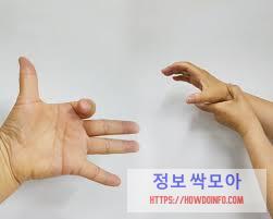 손가락 관절 통증 자가진단