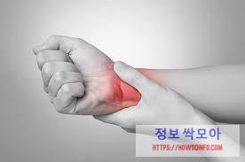 손목 통증 증상호소