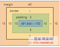 margin border padding 비교하기